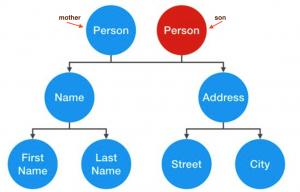 java101_referenceCopy